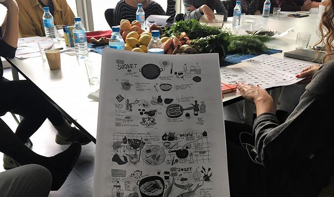 Menjar i art