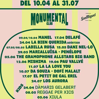 Monumental Club - Barcelona 2021